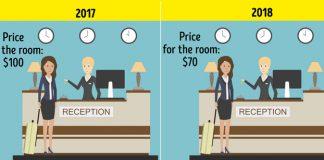 Lời khuyên ruột gan của nhân viên khách sạn với khách du lịch
