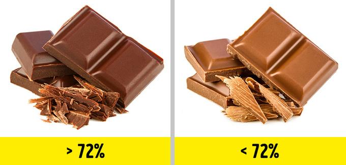 9 món ăn cần hạn chế vì khiến tâm trạng bạn tuột dốc không phanh - 1